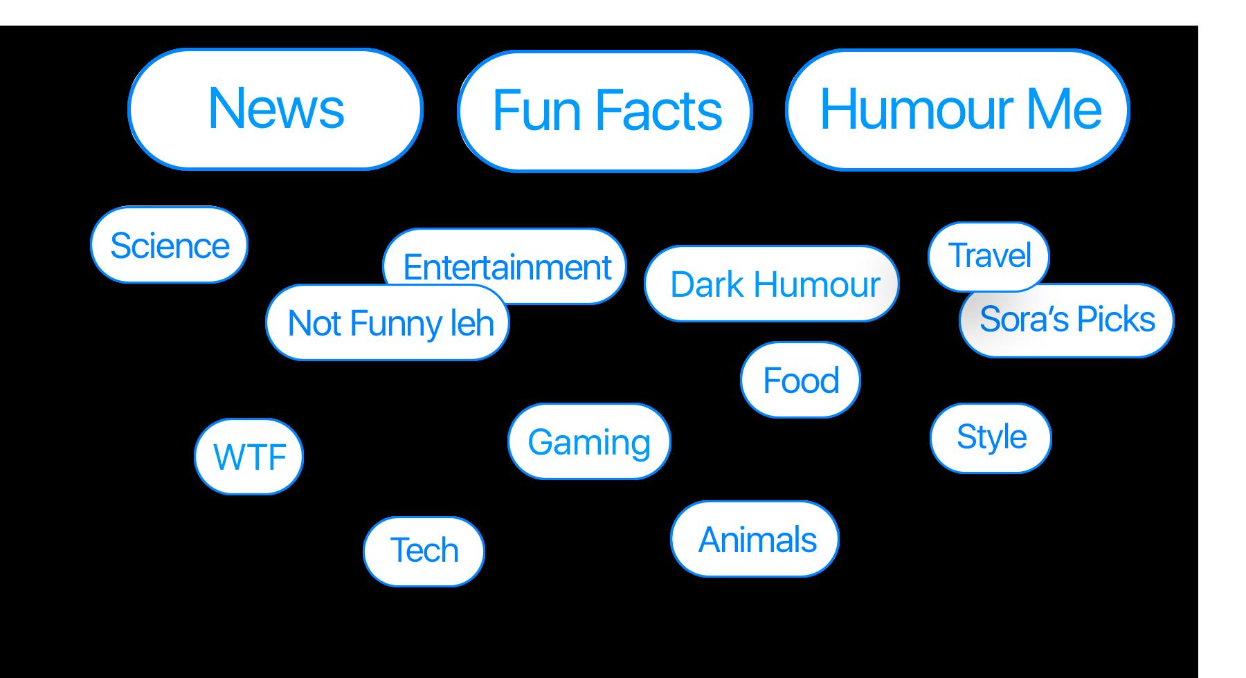 categories-tab